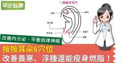 按按耳朵6穴位,改善畏寒、浮腫還能瘦身燃脂!