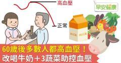 60歲後多數人都高血壓!改喝牛奶+3蔬菜助控血壓