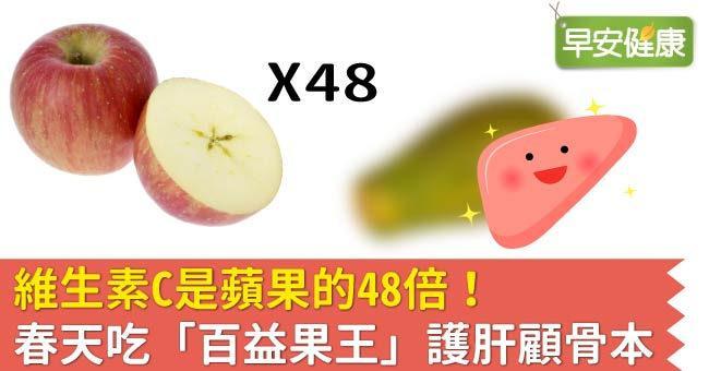 維生素C是蘋果的48倍!春天吃「百益果王」護肝顧骨本