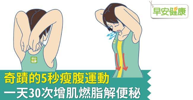 奇蹟的5秒瘦腹運動,一天30次增肌燃脂解便秘