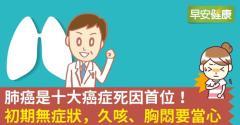 肺癌是十大癌症死因首位!初期無症狀,久咳、胸悶要當心