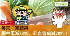 每天_克蔬果,腦中風減33%、心血管病減28%!