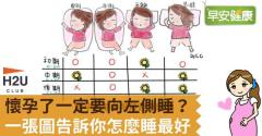 懷孕了一定要向左側睡?一張圖告訴你怎麼睡最好