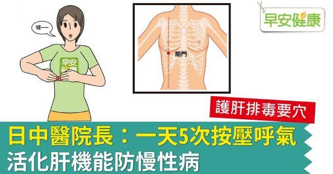 日中醫院長:一天5次按壓呼氣,活化肝機能防慢性病