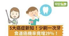 5大癌症新知!少刷一次牙,食道癌機率竟增29%!