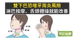 雙下巴恐增牙周炎風險,淋巴按摩、舌頭體操就能改善